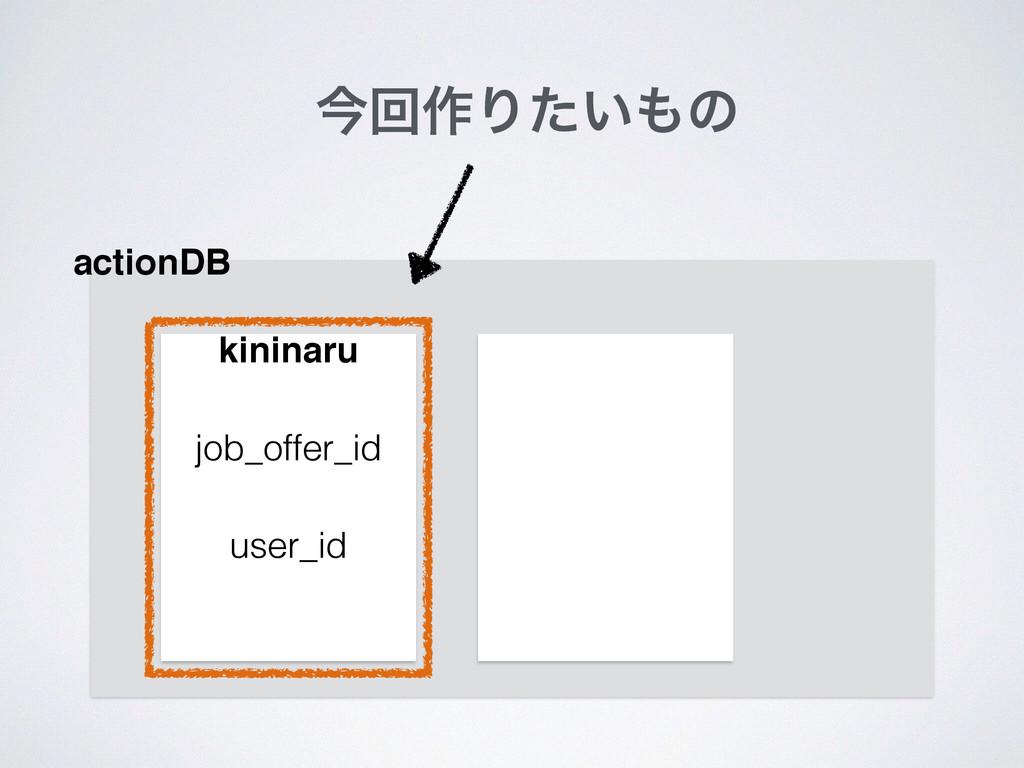 ࠓճ࡞Γ͍ͨͷ actionDB kininaru job_offer_id user_id