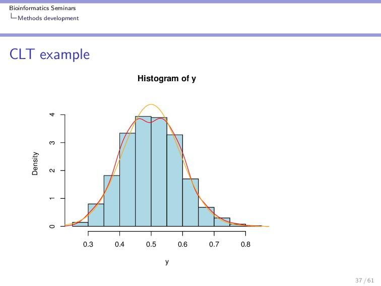 Bioinformatics Seminars Methods development CLT...
