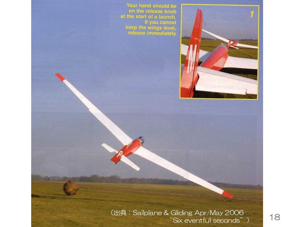 "18 (出典:Sailplane & Gliding Apr/May 2006 ""Six ev..."