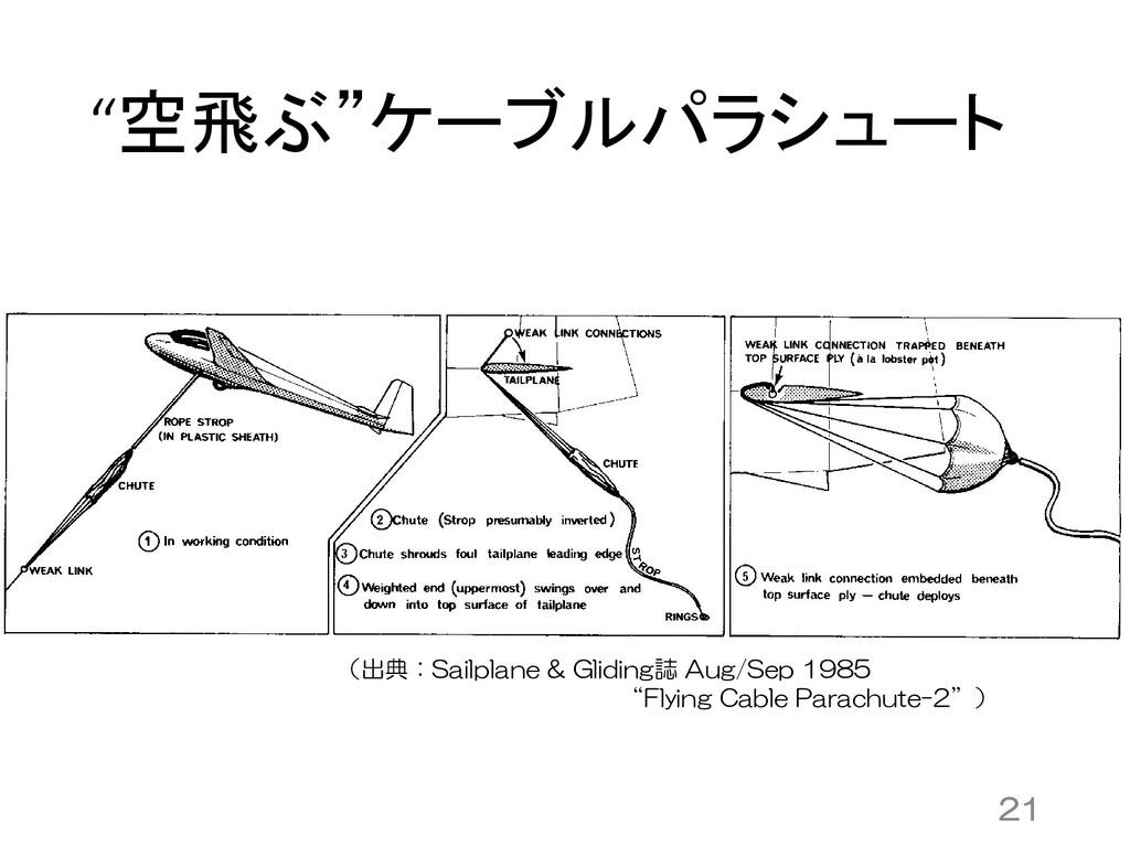 """""""空飛ぶ""""ケーブルパラシュート 21 (出典:Sailplane & Gliding誌 Aug..."""