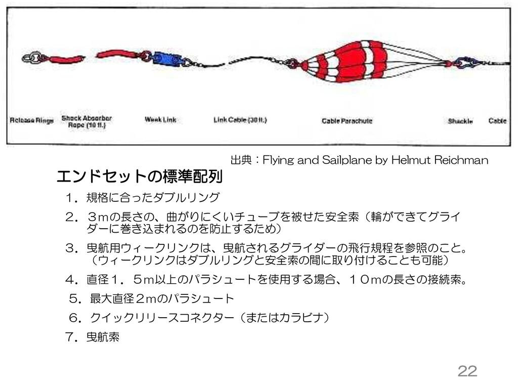 エンドセットの標準配列 1.規格に合ったダブルリング 2.3mの長さの、曲がりにくいチューブを...