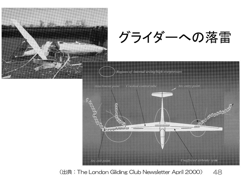 グライダーへの落雷 48 (出典:The London Gliding Club Newsle...