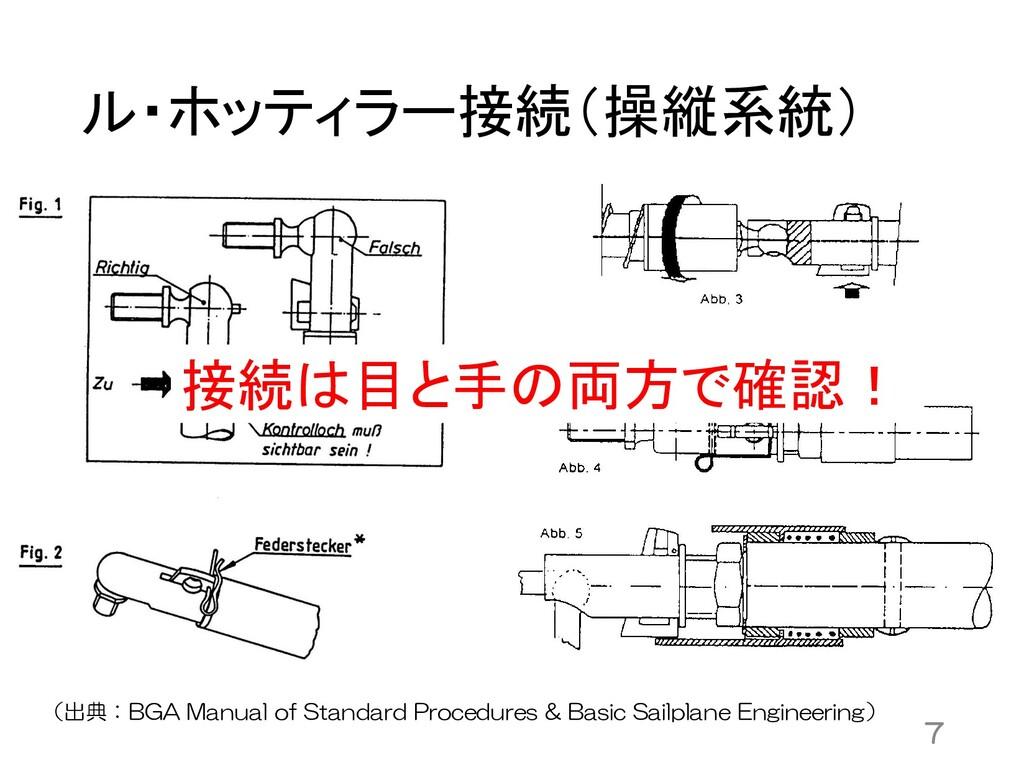 ル・ホッティラー接続(操縦系統) 7 (出典:BGA Manual of Standard P...