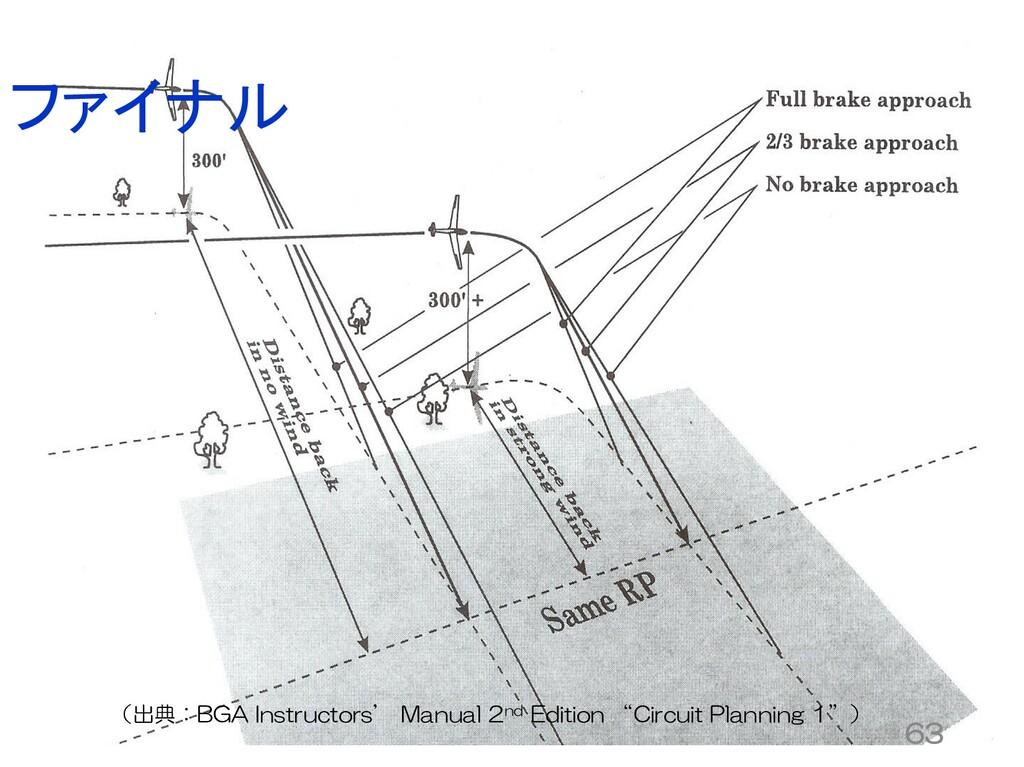 63 ファイナル (出典:BGA Instructors' Manual 2nd Editio...
