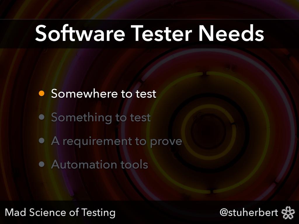 @stuherbert Software Tester Needs • Somewhere t...