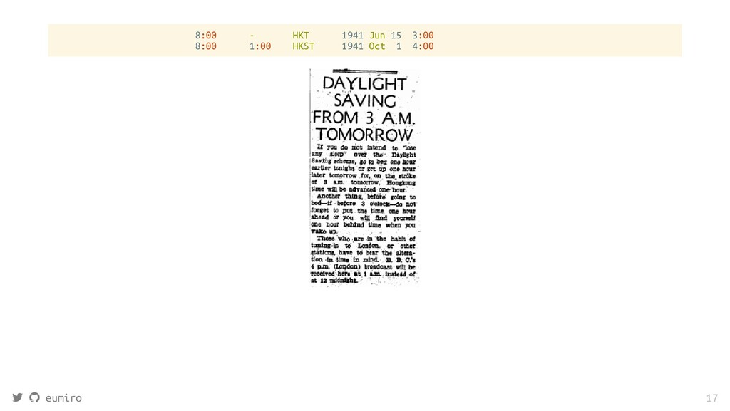 8:00 - HKT 1941 Jun 15 3:00 8:00 1:00 HKST 1941...
