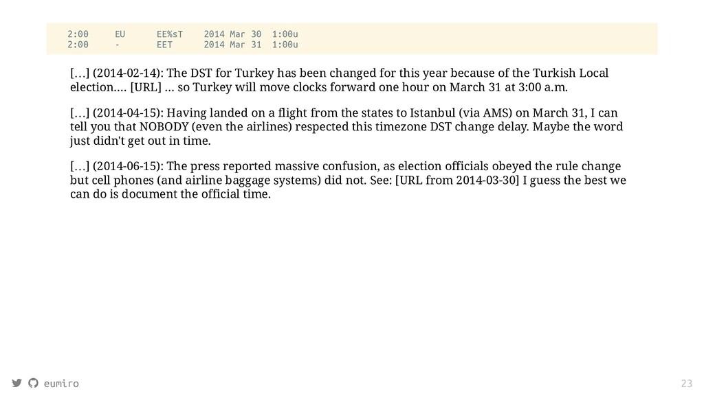 2:00 EU EE%sT 2014 Mar 30 1:00u 2:00 - EET 2014...