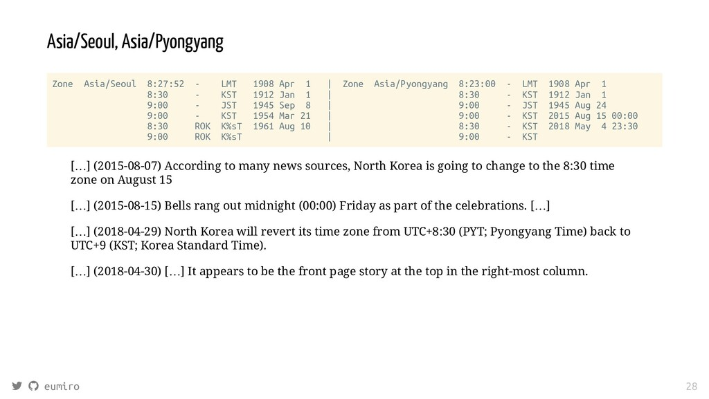 Asia/Seoul, Asia/Pyongyang Zone Asia/Seoul 8:27...