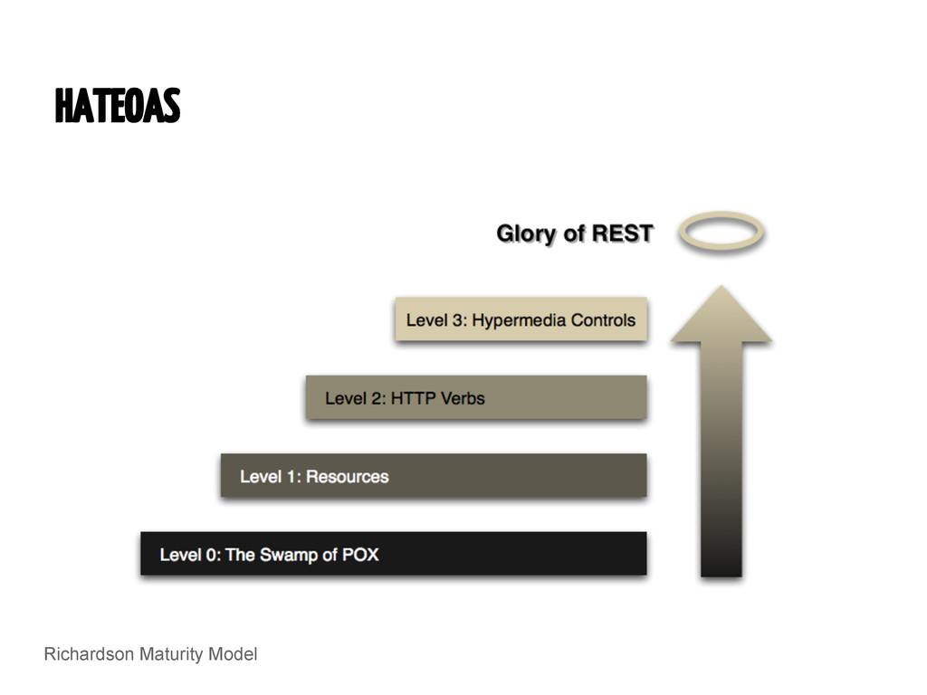 HATEOAS Richardson Maturity Model