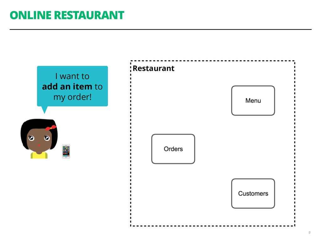 Restaurant ONLINE RESTAURANT 9  I want to add a...