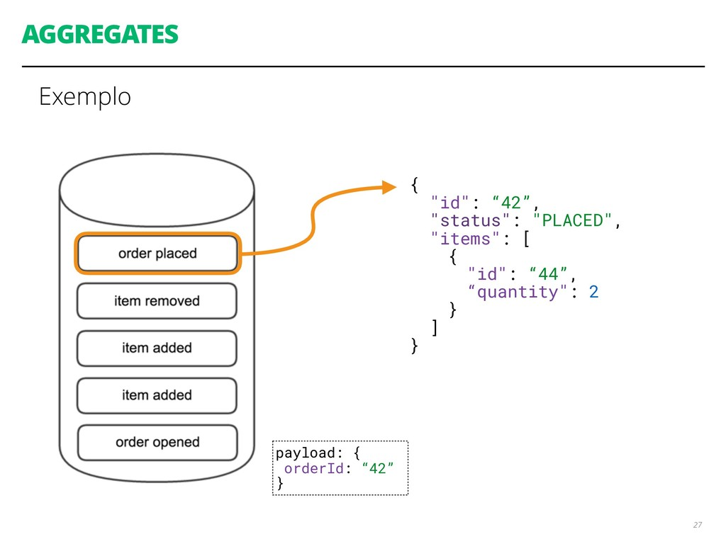 "AGGREGATES Exemplo 27 { ""id"": ""42"", ""status"": ""..."