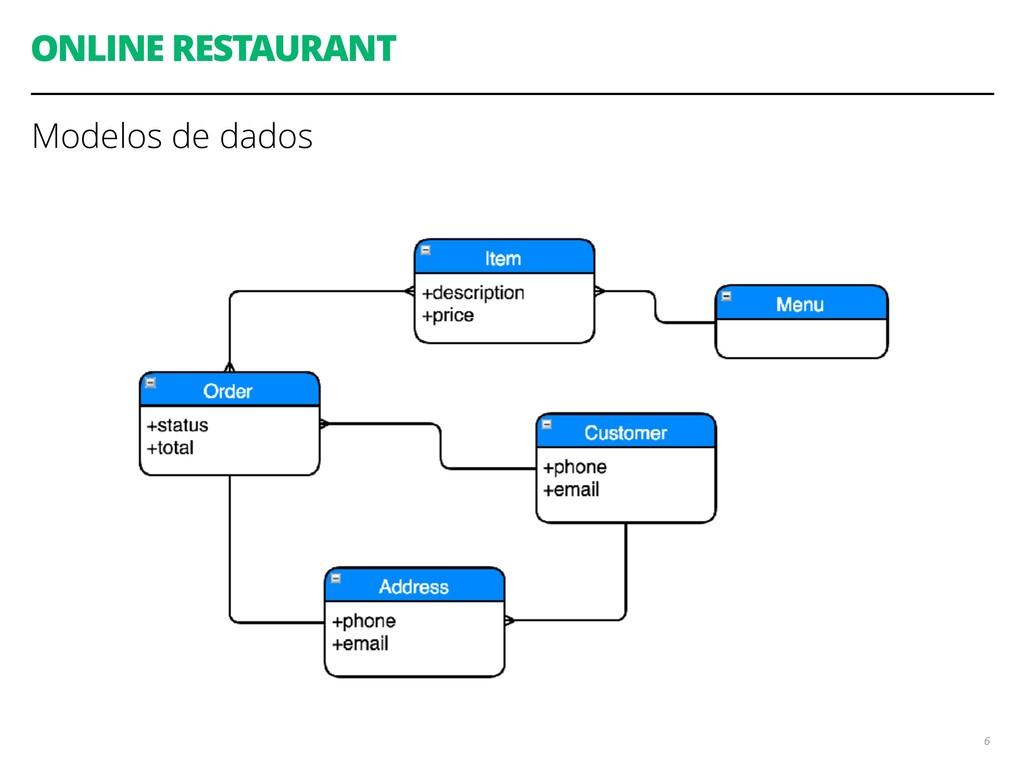 ONLINE RESTAURANT Modelos de dados 6