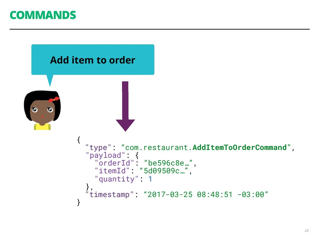 """COMMANDS 28 Add item to order { """"type"""": """"com.re..."""
