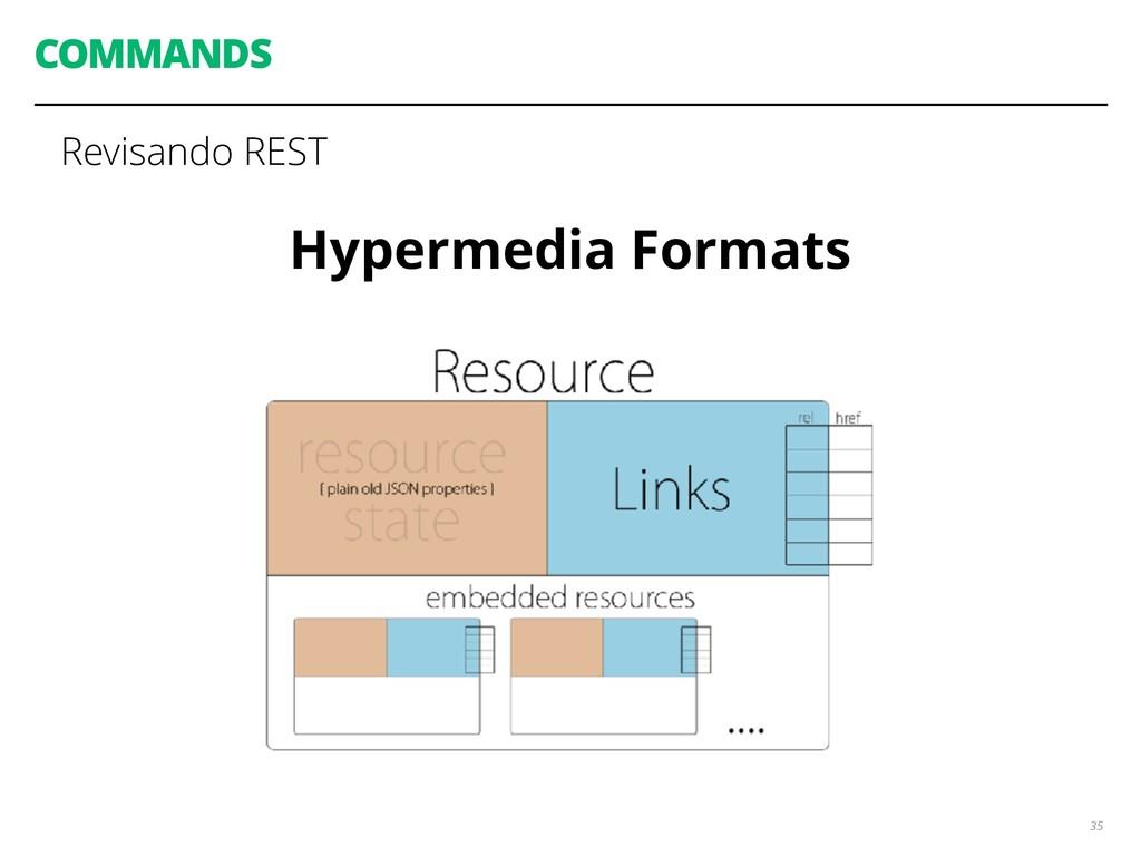 COMMANDS 35 Revisando REST Hypermedia Formats
