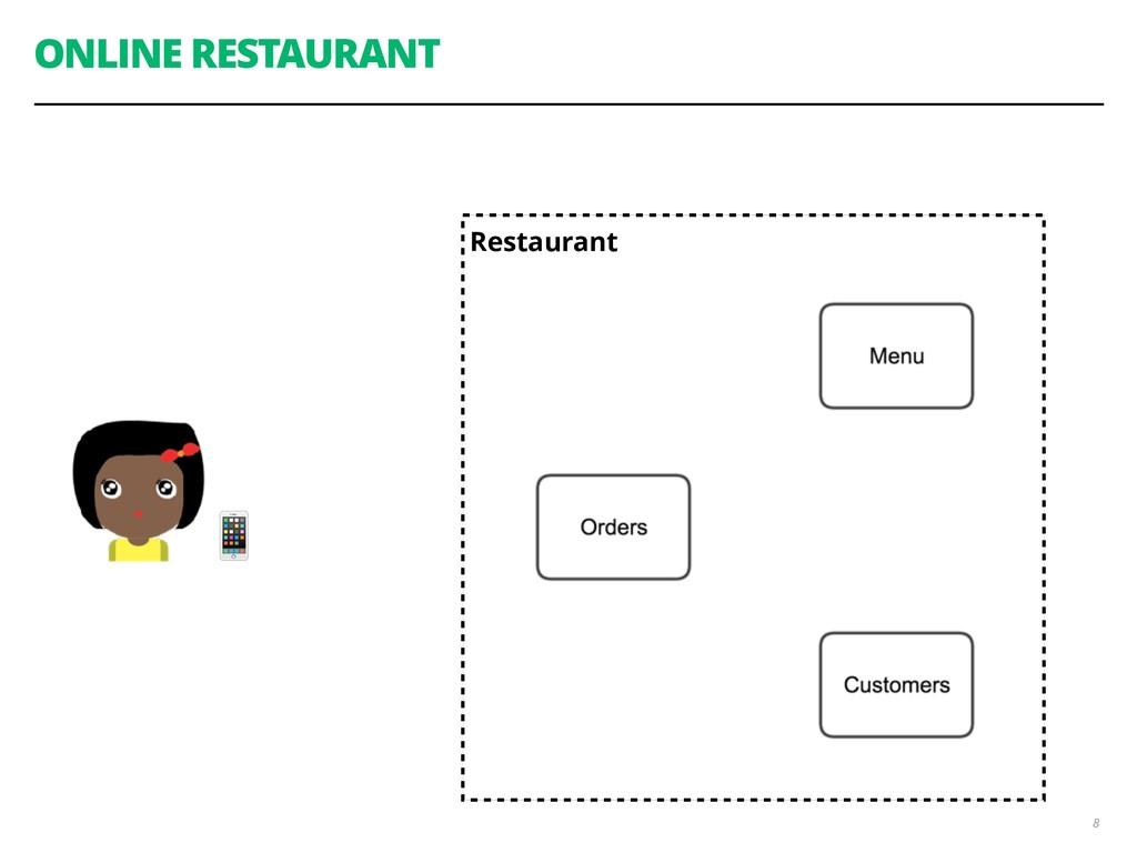 Restaurant ONLINE RESTAURANT 8