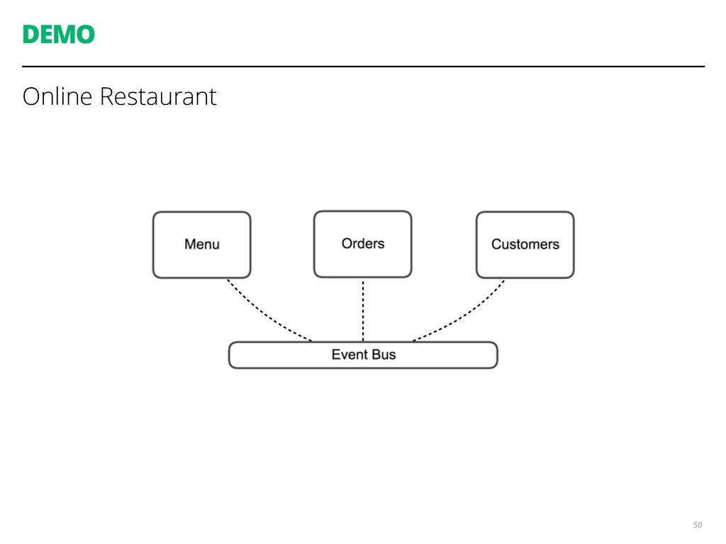 DEMO Online Restaurant 50