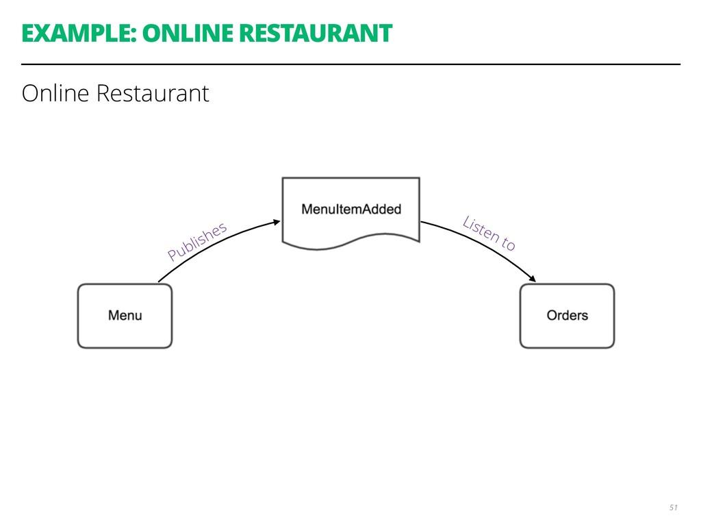 EXAMPLE: ONLINE RESTAURANT 51 Online Restaurant...