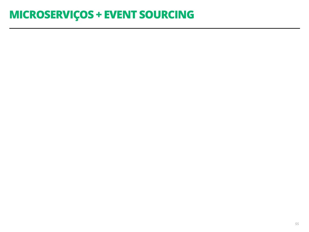 MICROSERVIÇOS + EVENT SOURCING 55