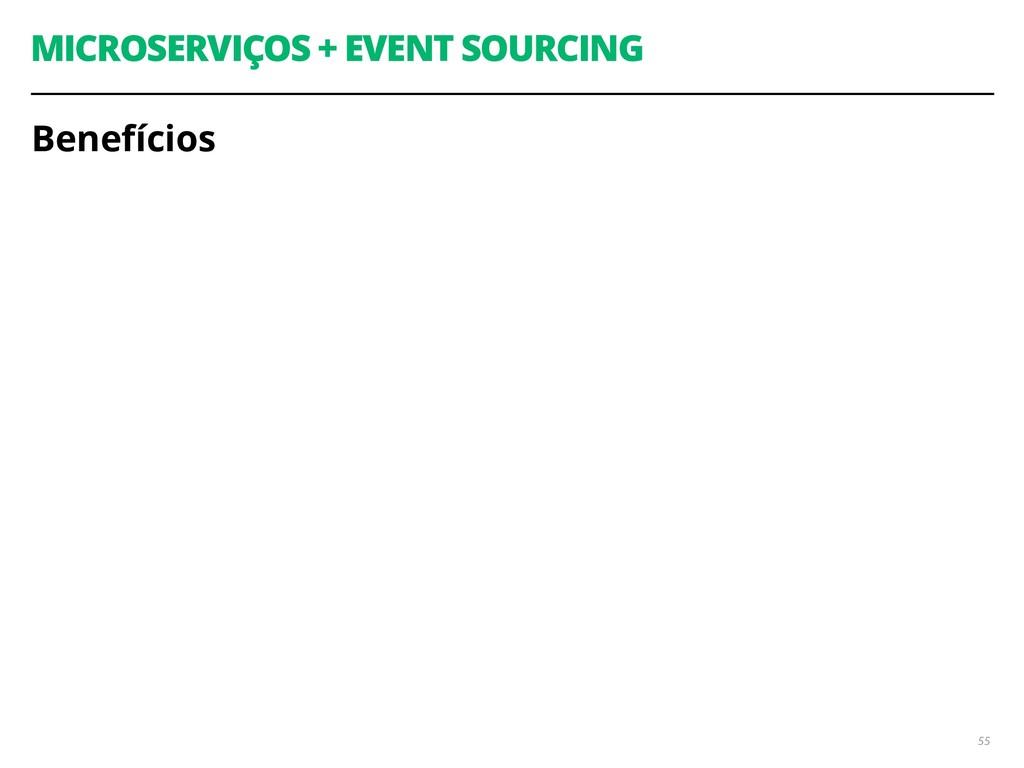 MICROSERVIÇOS + EVENT SOURCING Benefícios 55