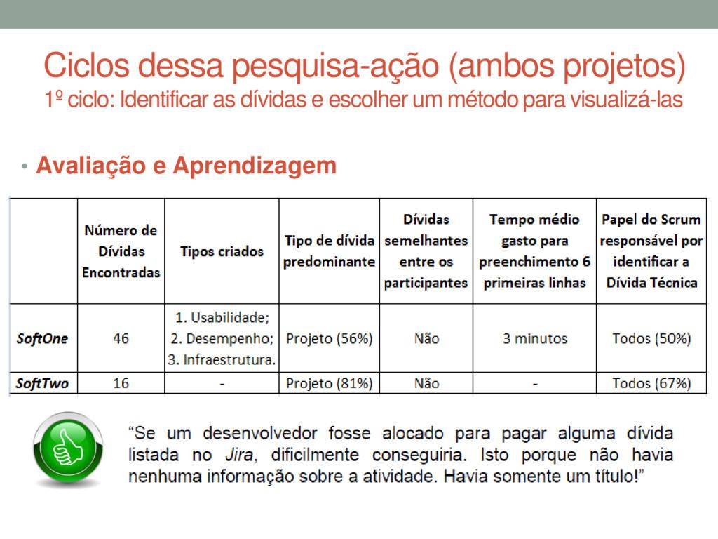Ciclos dessa pesquisa-ação (ambos projetos) 1º ...