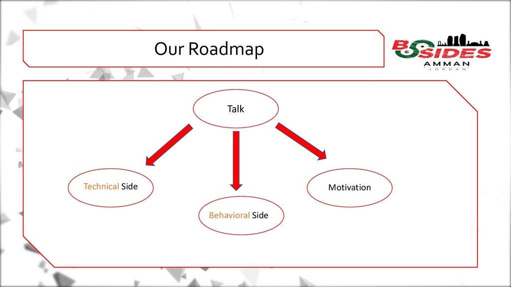 WHO AMI i Our Roadmap Talk Technical Side Behav...