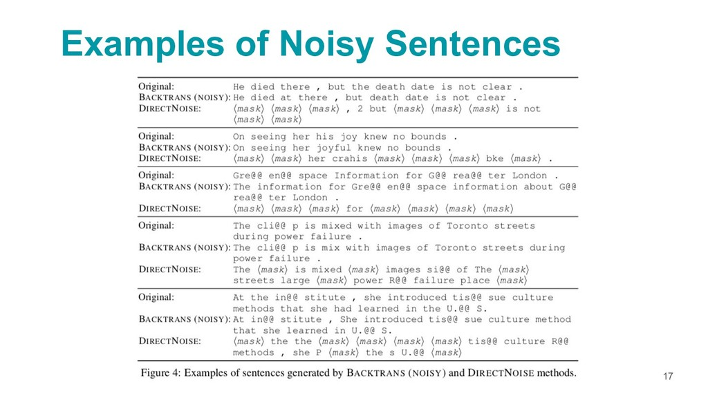 Examples of Noisy Sentences 17