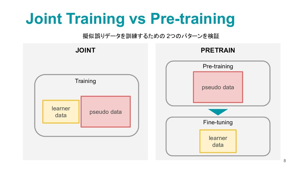 JOINT Joint Training vs Pre-training 8 PRETRAIN...