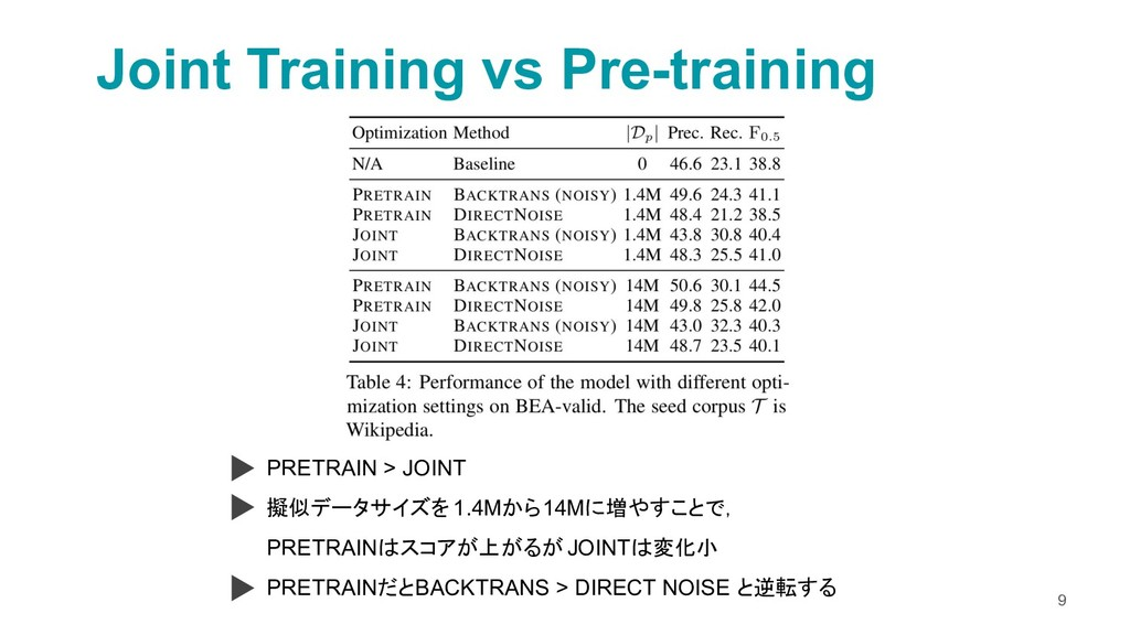 Joint Training vs Pre-training 9 PRETRAIN > JOI...