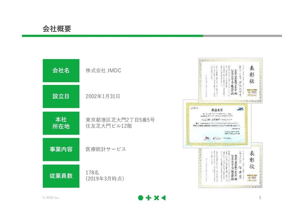 © JMDC Inc. 9 会社概要 会社名 株式会社 JMDC 本社 所在地 事業内容 設立...