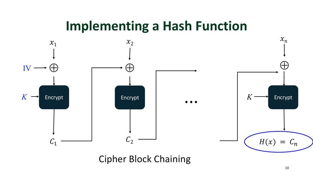 Implementing a Hash Function 10 IV K Å !1 #$ Å ...