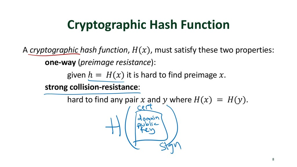 Cryptographic Hash Function A cryptographic has...