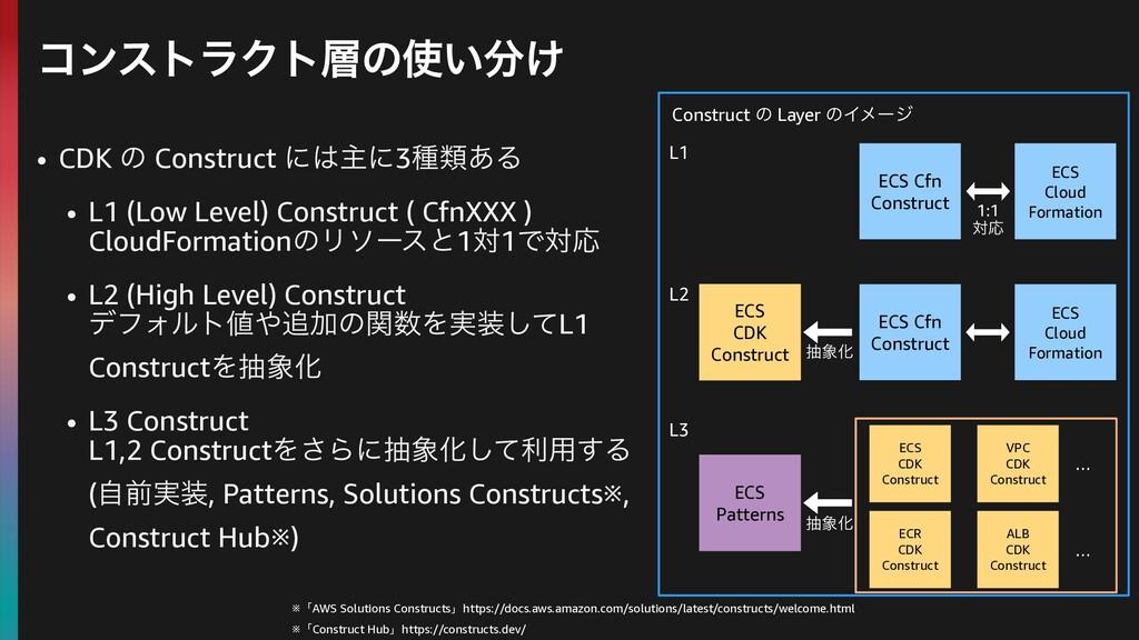 • CDK ͷ Construct ʹओʹ3छྨ͋Δ • L1 (Low Level) Co...
