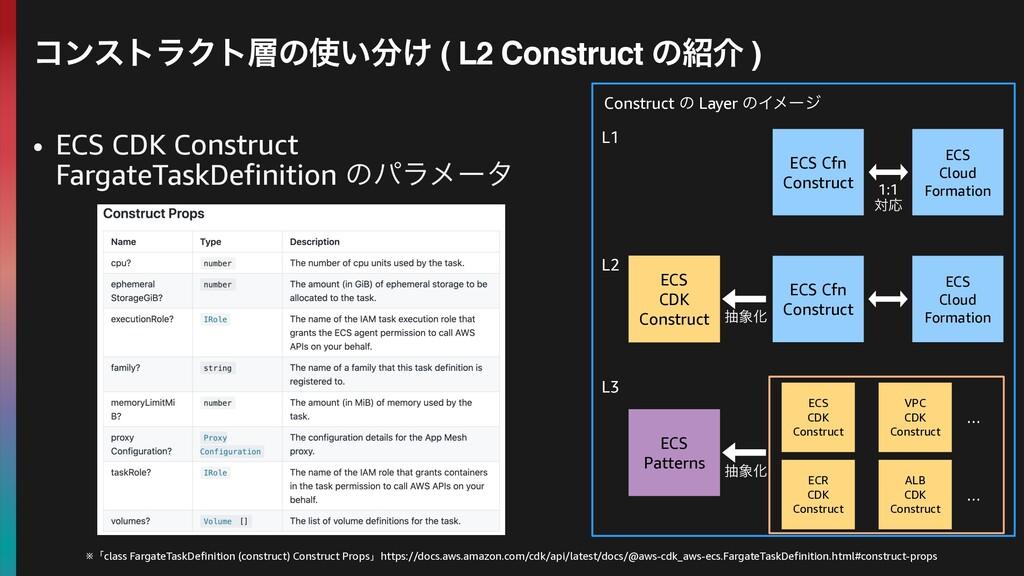 • ECS CDK Construct FargateTaskDefinition ͷύϥϝʔ...