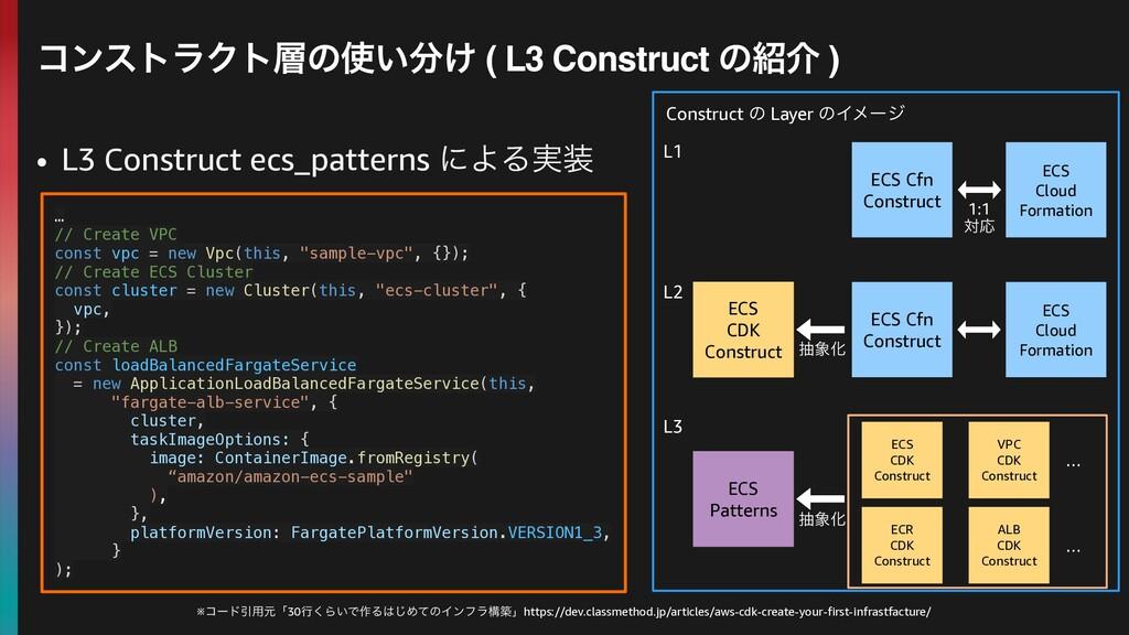 • L3 Construct ecs_patterns ʹΑΔ࣮ ίϯετϥΫτͷ͍͚...