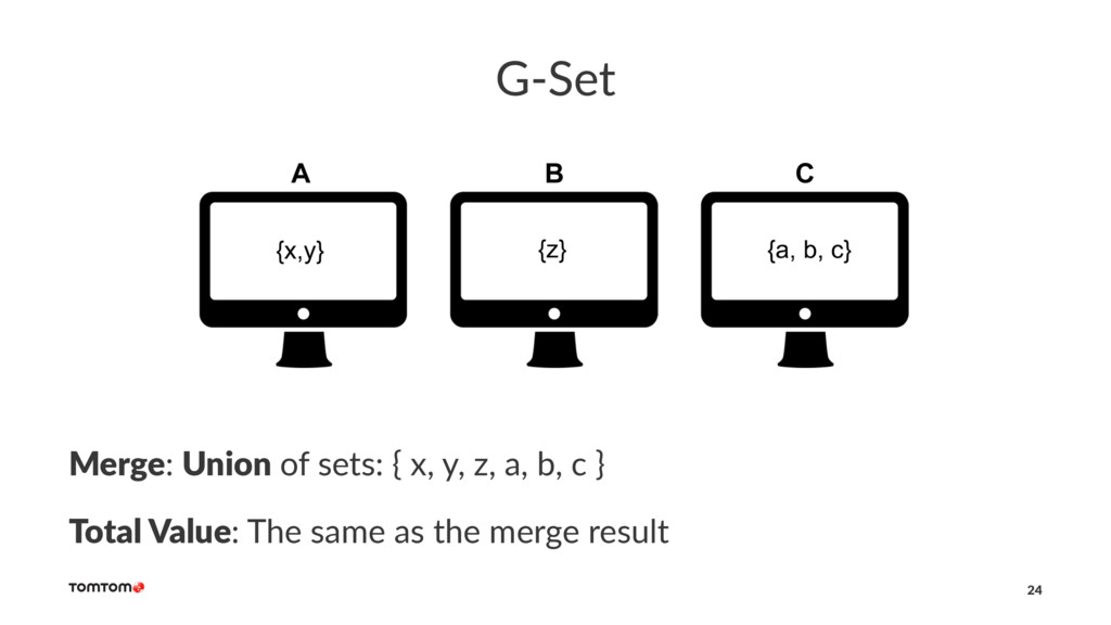 G-Set Merge: Union of sets: { x, y, z, a, b, c ...
