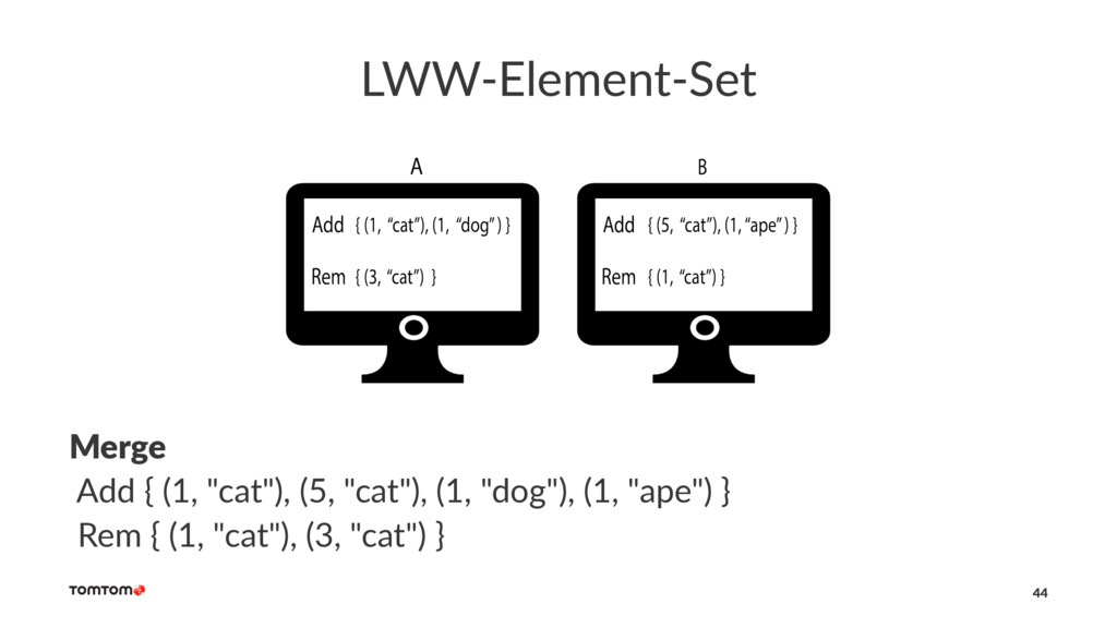 "LWW-Element-Set Merge Add { (1, ""cat""), (5, ""ca..."