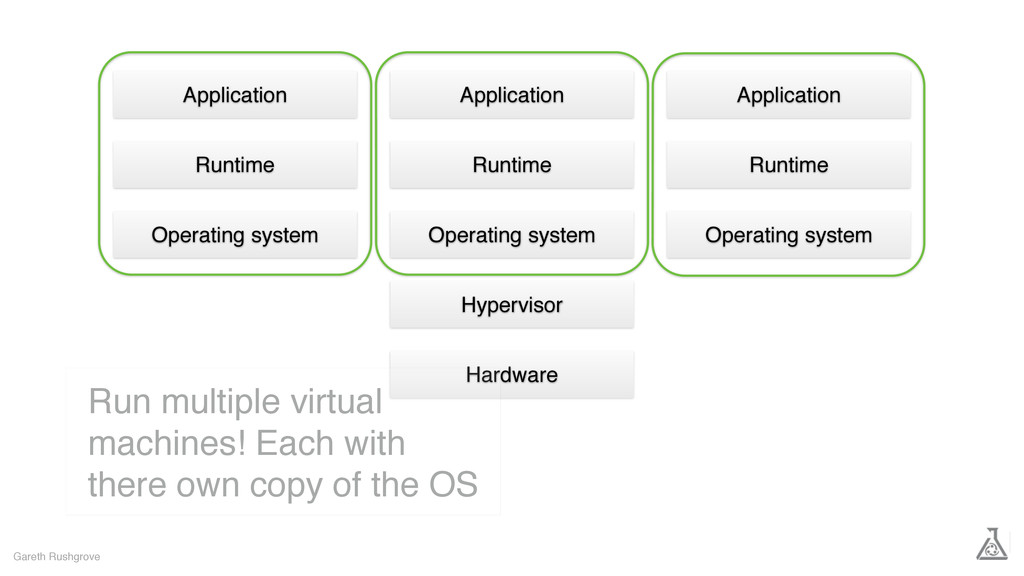 Gareth Rushgrove Operating system Hypervisor Ha...