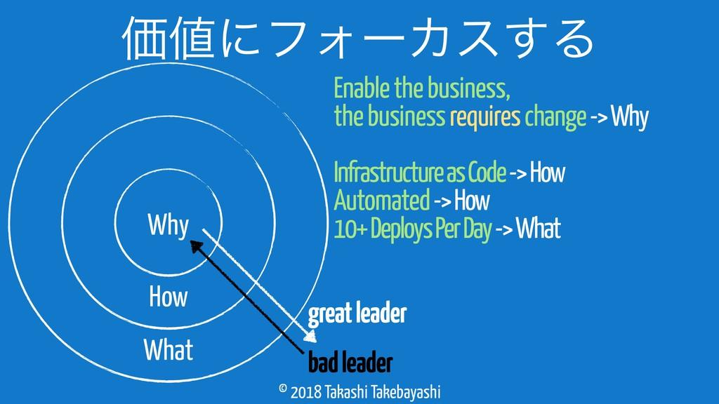 © 2018 Takashi Takebayashi ՁʹϑΥʔΧε͢Δ Why How W...