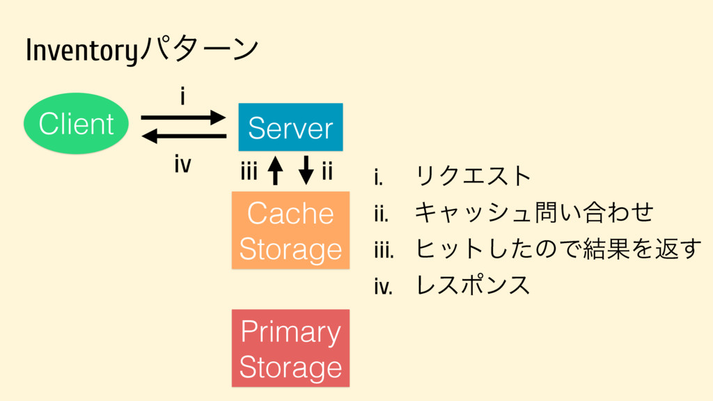 Inventoryύλʔϯ Server Client Primary Storage ii ...
