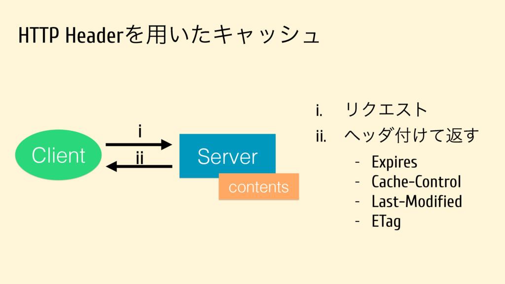 HTTP HeaderΛ༻͍ͨΩϟογϡ Server Client i ii i. ϦΫΤε...