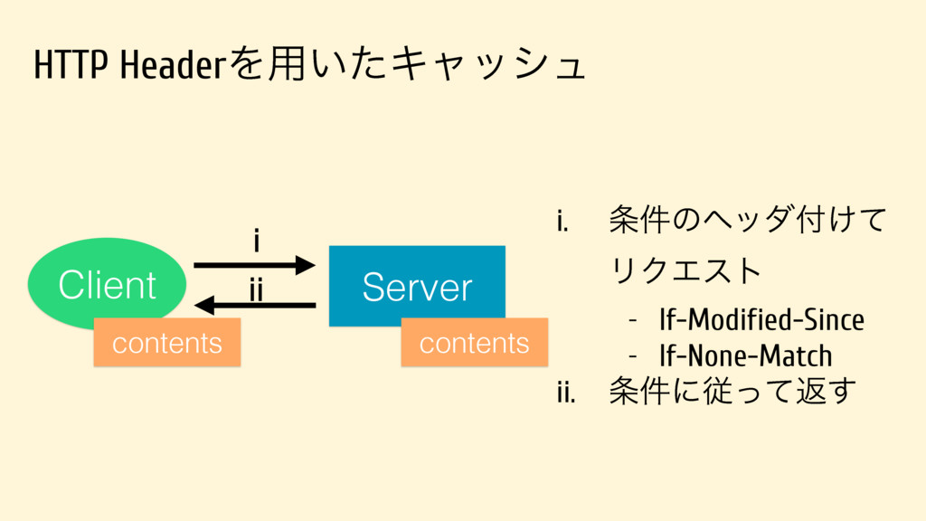 HTTP HeaderΛ༻͍ͨΩϟογϡ Server Client i ii i. ݅ͷϔ...