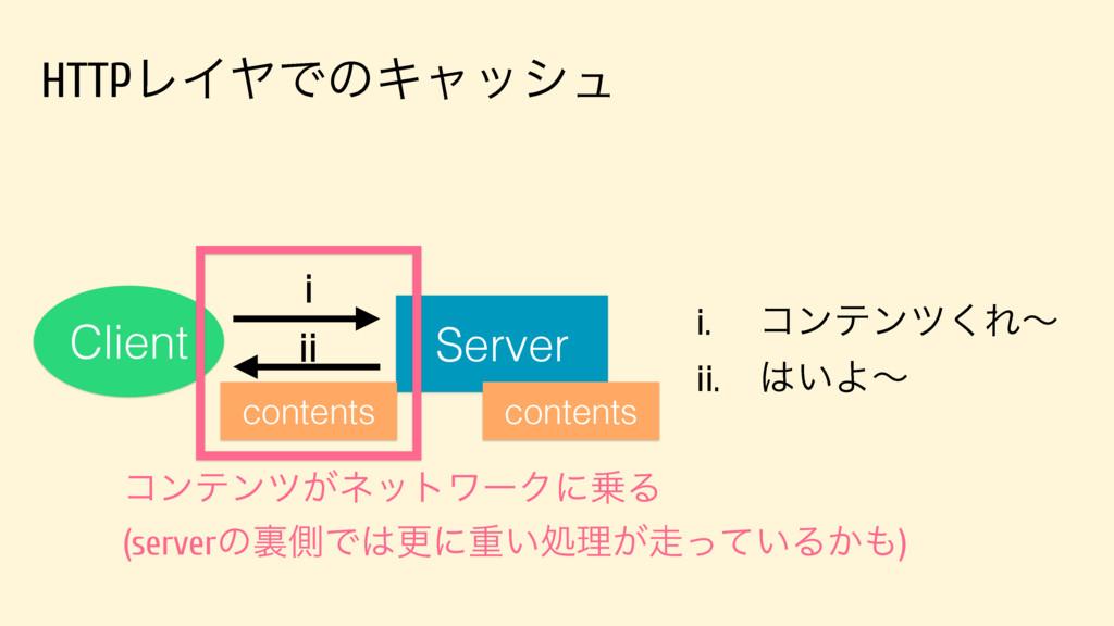 HTTPϨΠϠͰͷΩϟογϡ Server Client i ii i. ίϯςϯπ͘Εʙ i...