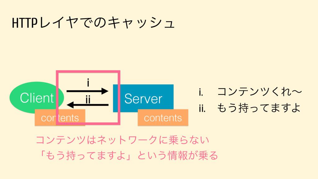 HTTPϨΠϠͰͷΩϟογϡ Server Client contents contents ...