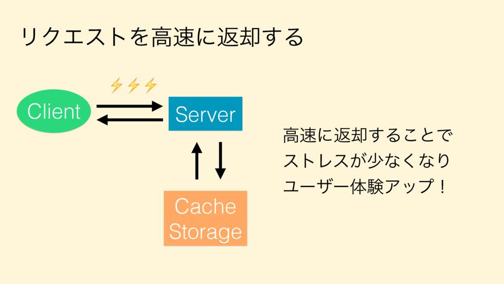ϦΫΤετΛߴʹฦ٫͢Δ Server Client Cache Storage ߴʹฦ٫...