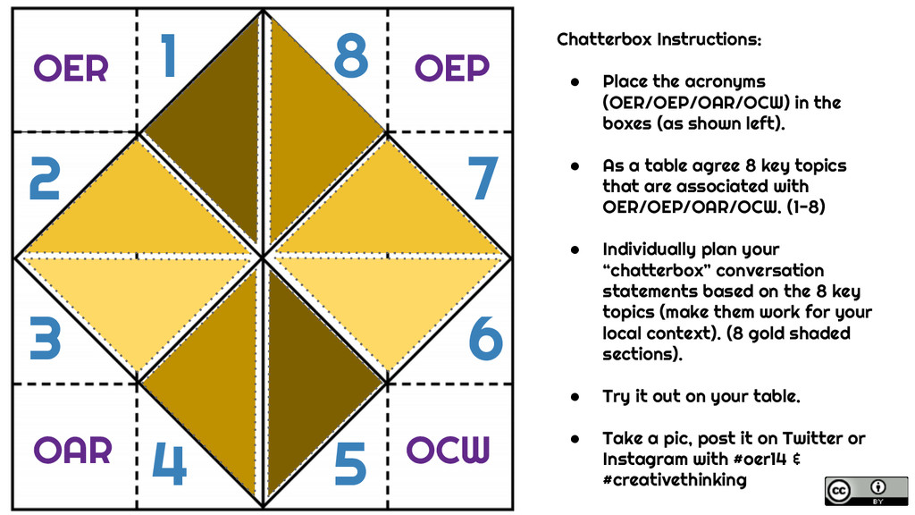Chatterbox Instructions: ● Place the acronyms (...