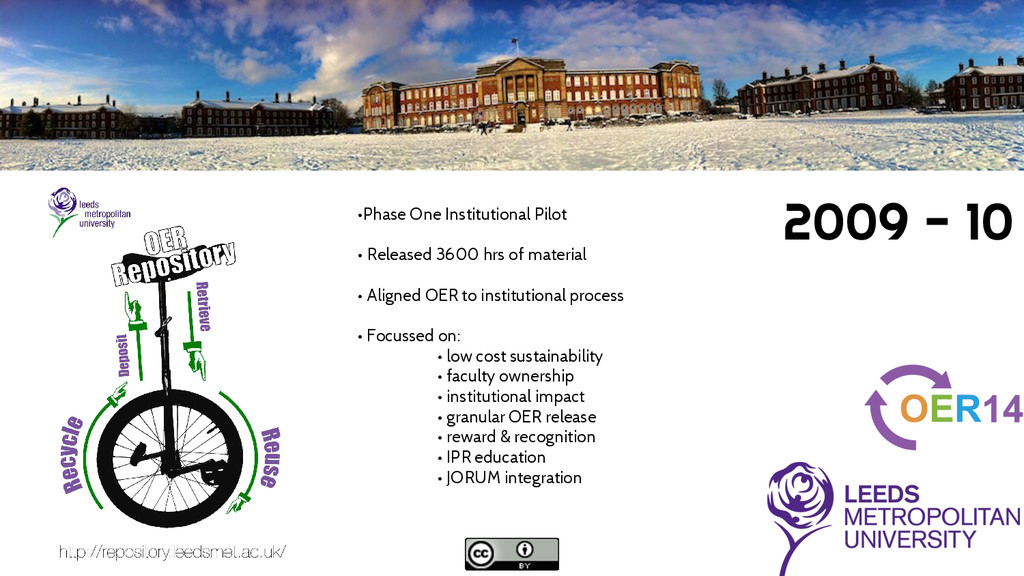 •Phase One Institutional Pilot • Released 3600 ...