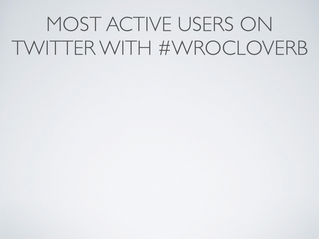 MOST ACTIVE USERS ON TWITTER WITH #WROCLOVERB
