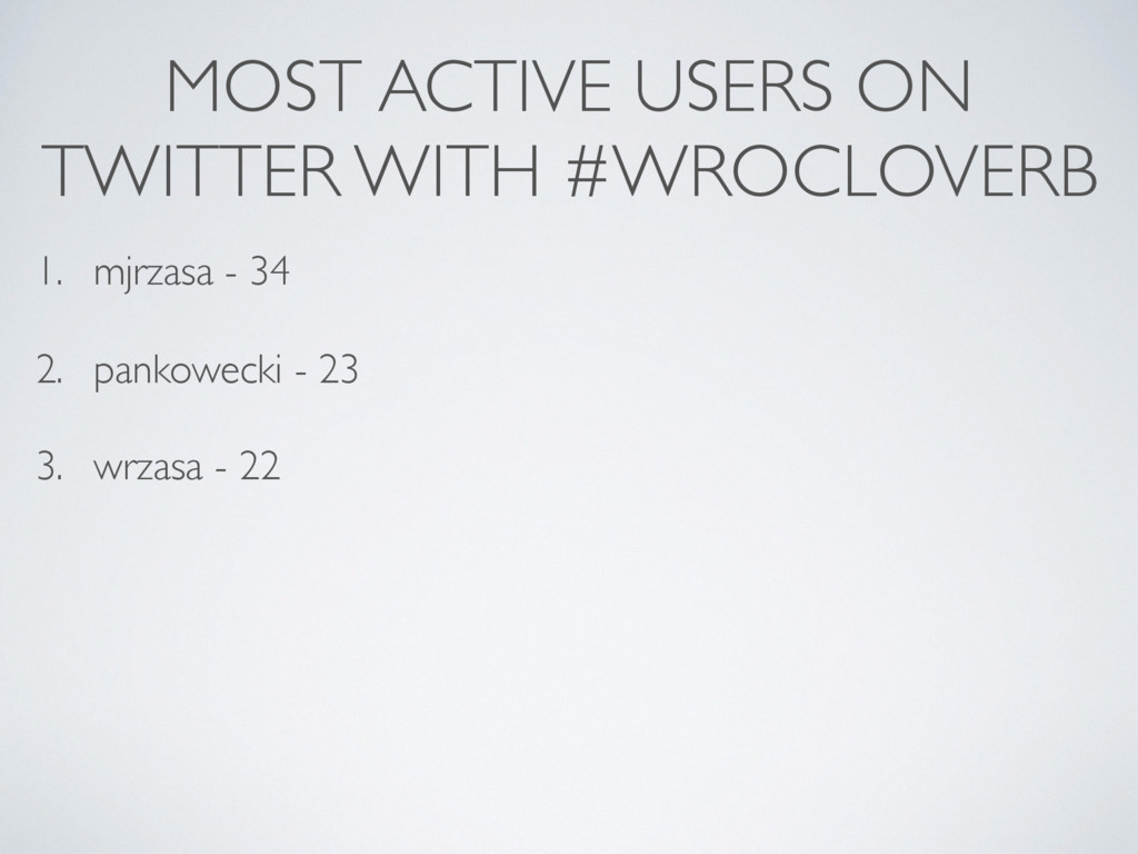 MOST ACTIVE USERS ON TWITTER WITH #WROCLOVERB 1...