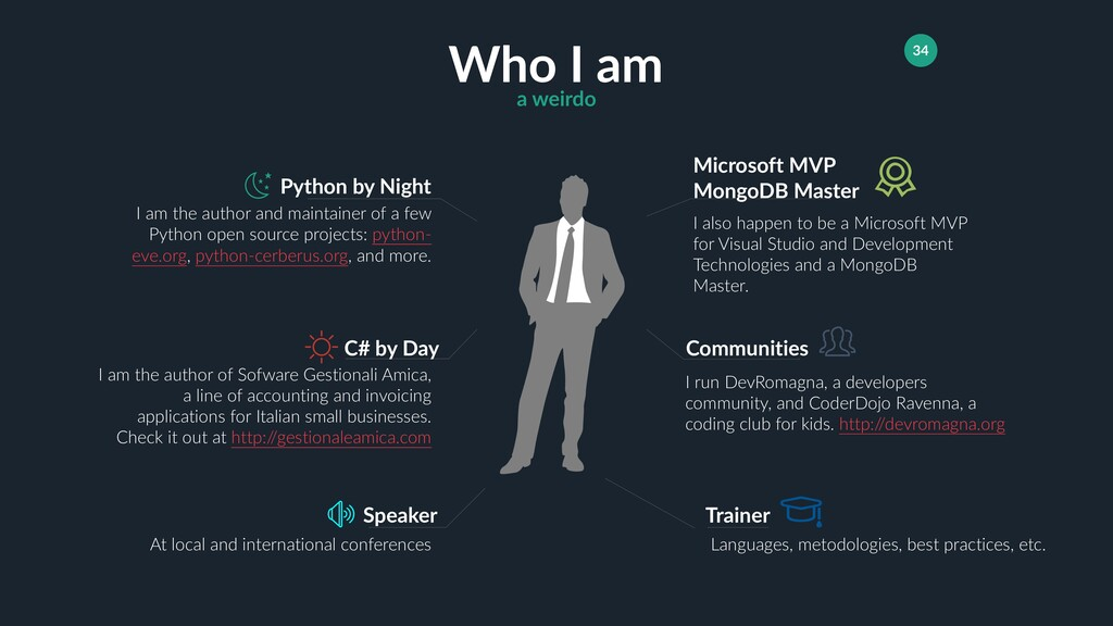 34 Who I am a weirdo Python by Night I am the a...