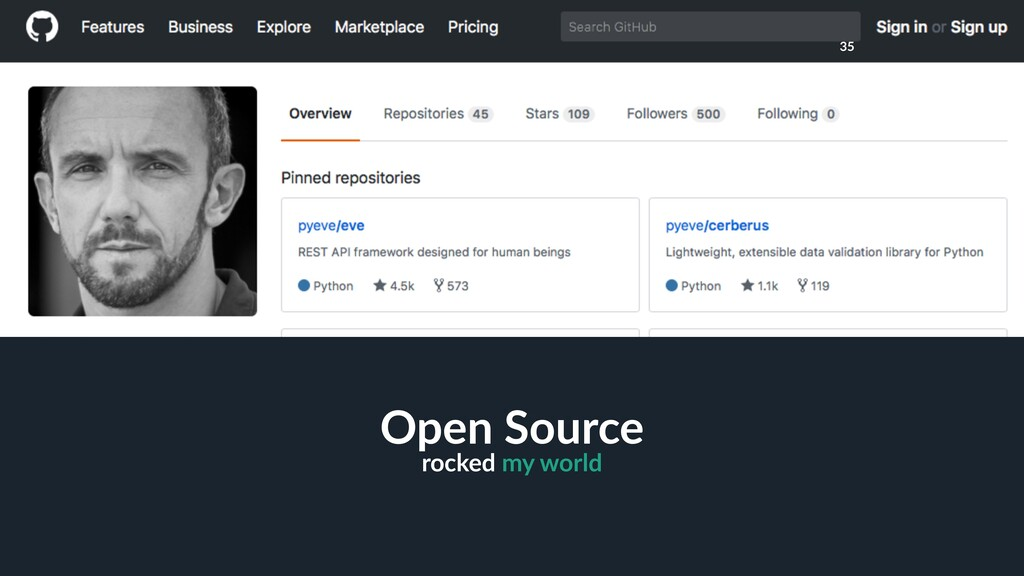 35 Open Source rocked my world